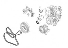 Courroie nervurée POLY-V (avec tendeur de courroie et poulie de renvoie) pour BMW X3 E83